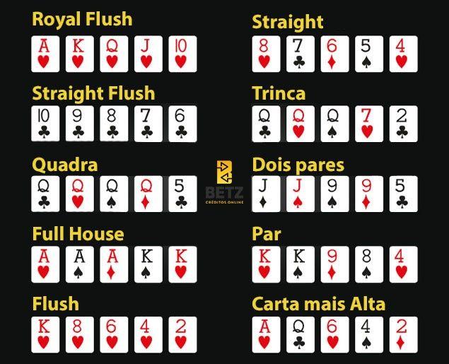 Poker para iniciantes Compre créditos Online